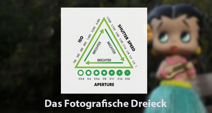 Foto-Basics: Das fotografischeDreieck